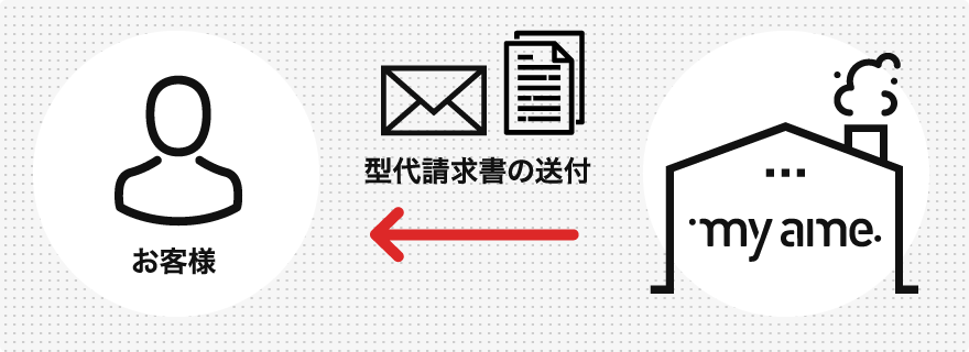 「型代」請求書の送付